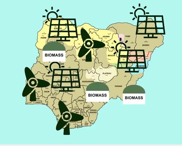 Off-Grid Electricity: an Immediate Power Solution?